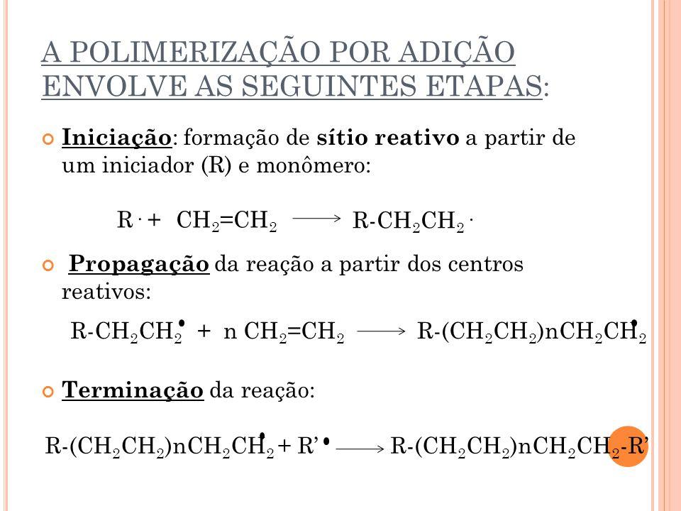 A POLIMERIZAÇÃO POR ADIÇÃO ENVOLVE AS SEGUINTES ETAPAS: Iniciação : formação de sítio reativo a partir de um iniciador (R) e monômero: Propagação da r