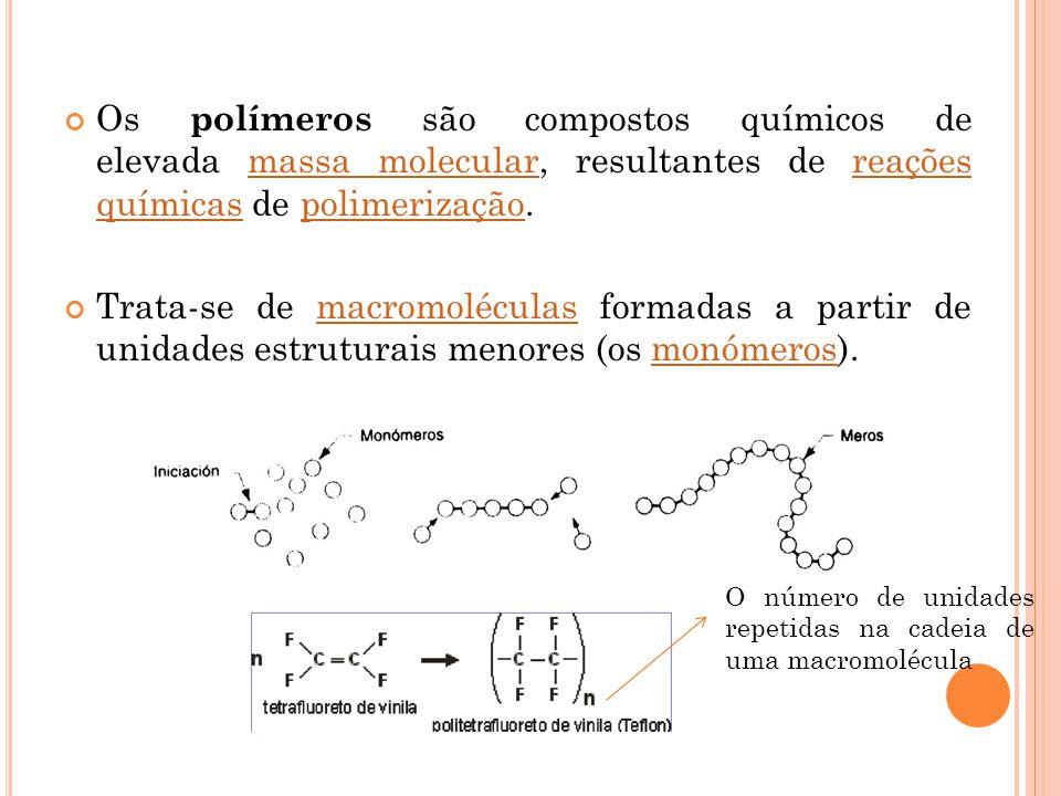 Os polímeros são compostos químicos de elevada massa molecular, resultantes de reações químicas de polimerização.massa molecularreações químicaspolime