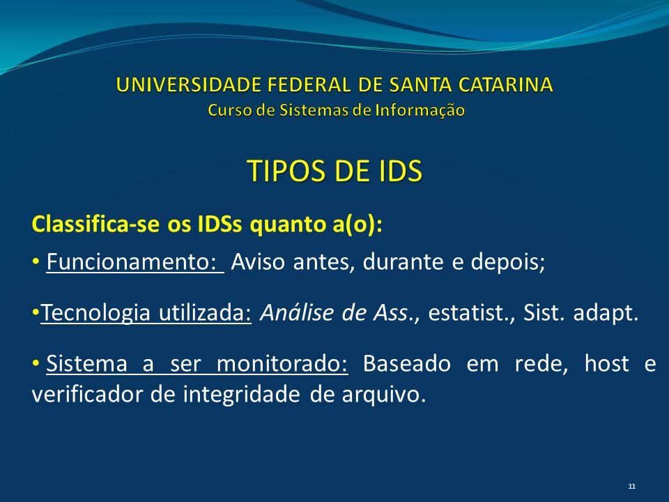 Classifica-se os IDSs quanto a(o): Funcionamento: Aviso antes, durante e depois; Tecnologia utilizada: Análise de Ass., estatist., Sist. adapt. Sistem