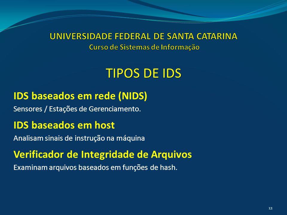 IDS baseados em rede (NIDS) Sensores / Estações de Gerenciamento. IDS baseados em host Analisam sinais de instrução na máquina Verificador de Integrid