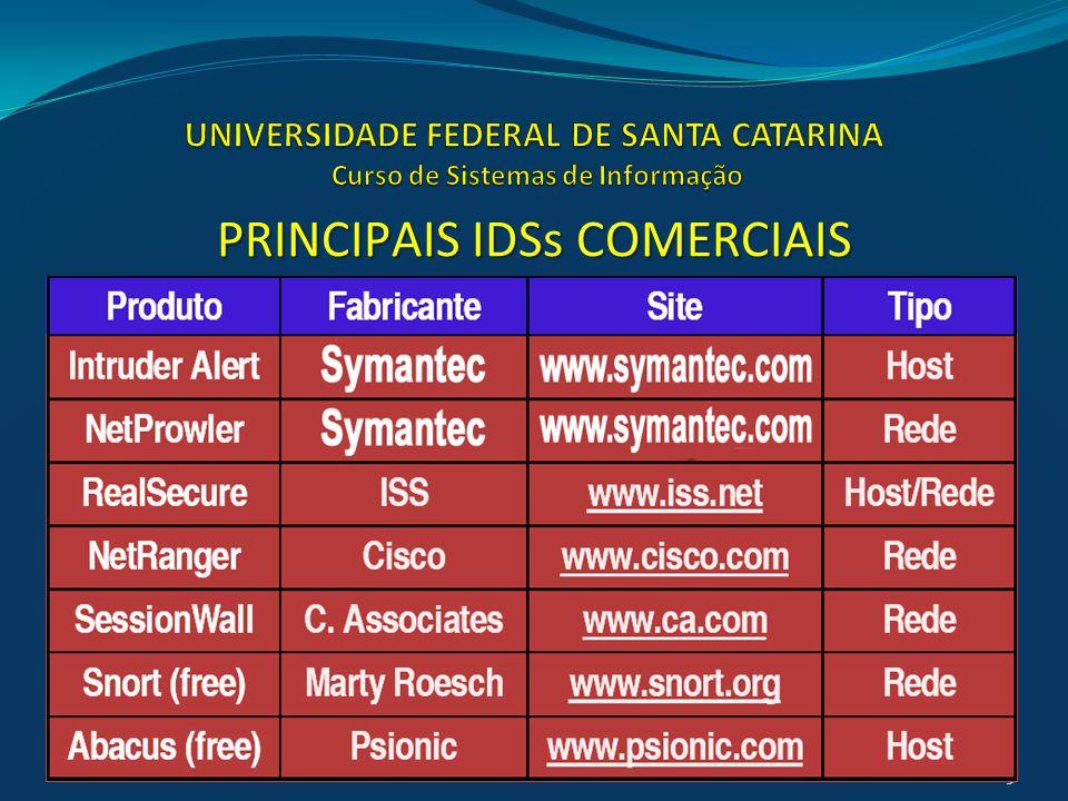 PRINCIPAIS IDSs COMERCIAIS 13