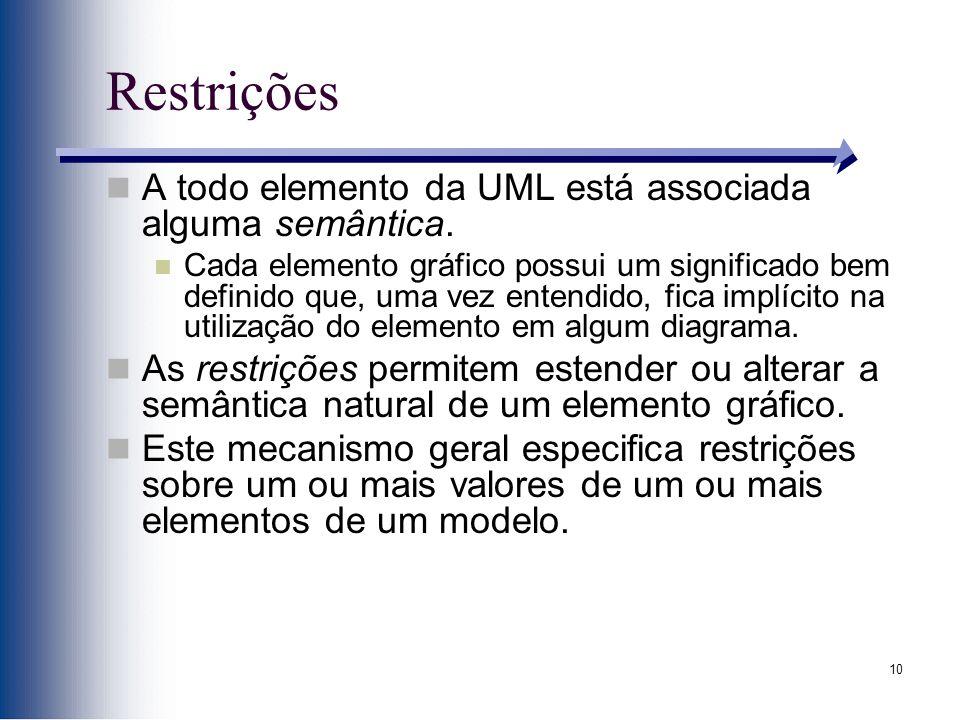 10 Restrições A todo elemento da UML está associada alguma semântica.