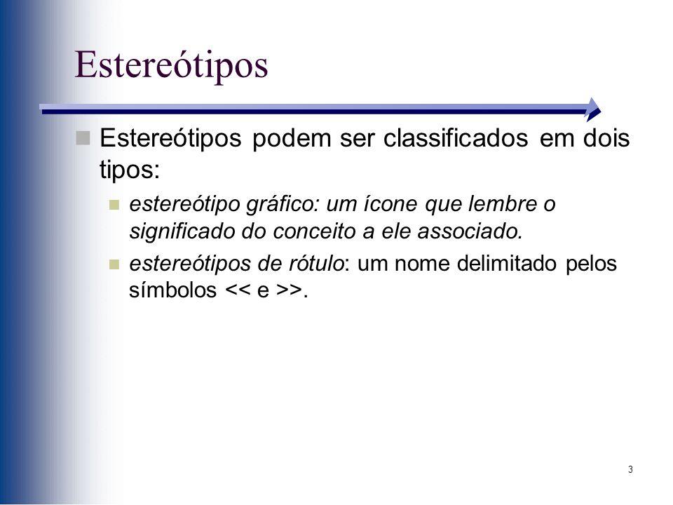 3 Estereótipos Estereótipos podem ser classificados em dois tipos: estereótipo gráfico: um ícone que lembre o significado do conceito a ele associado.