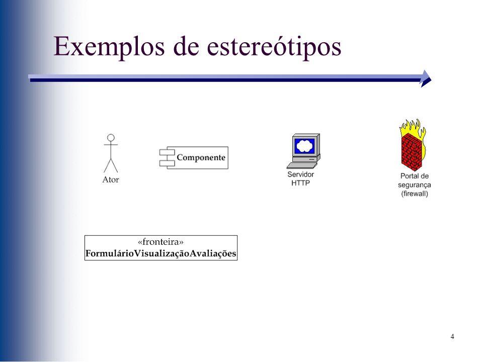 4 Exemplos de estereótipos
