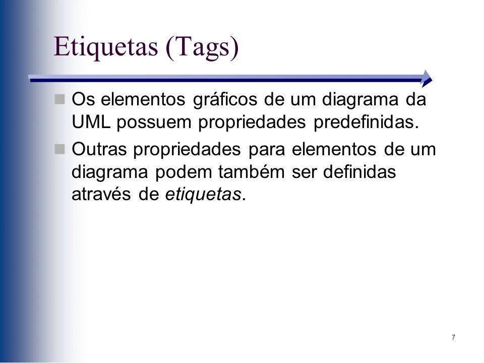 7 Etiquetas (Tags) Os elementos gráficos de um diagrama da UML possuem propriedades predefinidas.