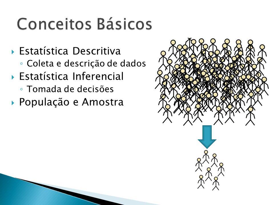 Um gráfico de colunas justapostas muito importante é o HISTOGRAMA, utilizado principalmente para representar variáveis quantitativas após serem classificadas numa distribuição de frequências.