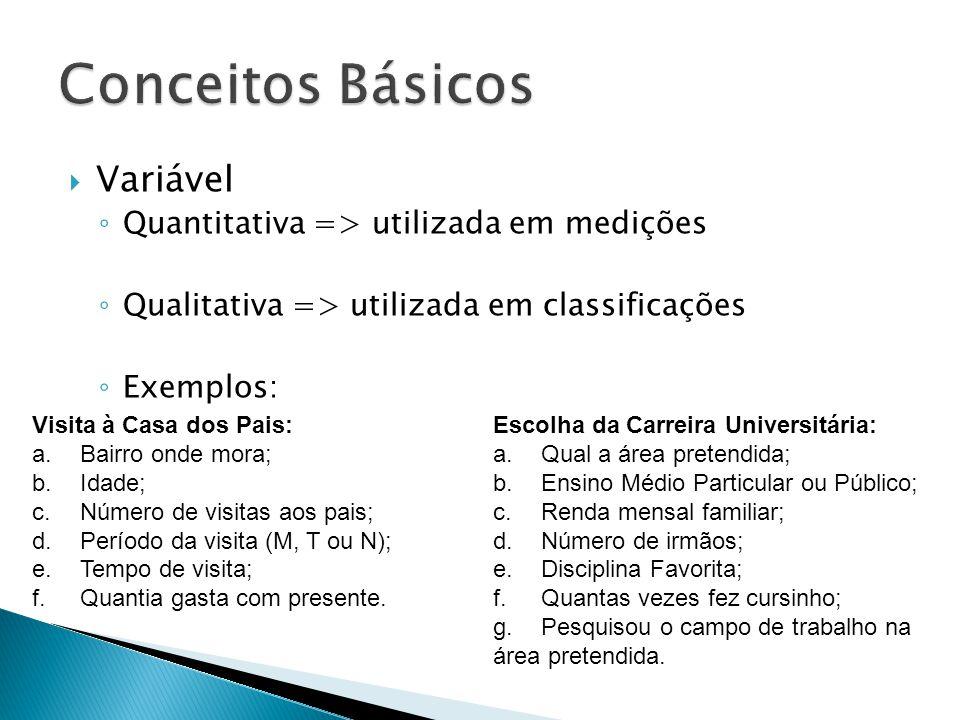  Variável ◦ Quantitativa => utilizada em medições ◦ Qualitativa => utilizada em classificações ◦ Exemplos: Visita à Casa dos Pais: a.Bairro onde mora