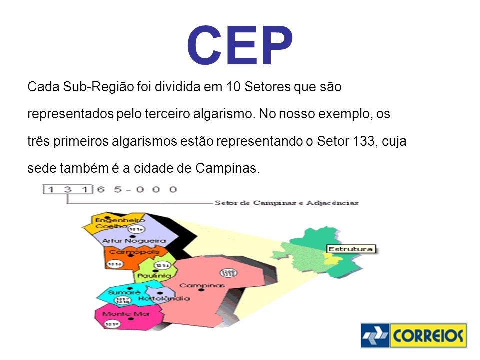 CEP Cada Sub-Região foi dividida em 10 Setores que são representados pelo terceiro algarismo. No nosso exemplo, os três primeiros algarismos estão rep