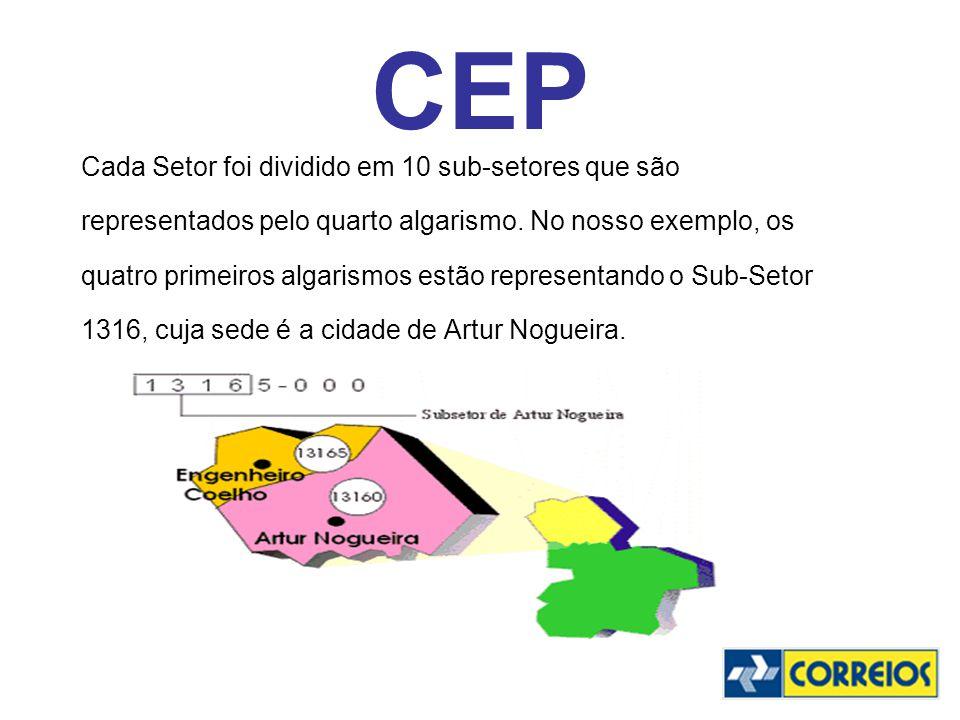 CEP Cada Setor foi dividido em 10 sub-setores que são representados pelo quarto algarismo. No nosso exemplo, os quatro primeiros algarismos estão repr