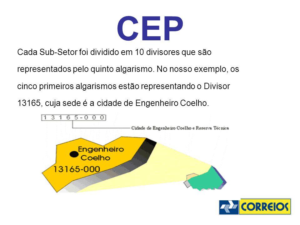 CEP Cada Sub-Setor foi dividido em 10 divisores que são representados pelo quinto algarismo. No nosso exemplo, os cinco primeiros algarismos estão rep
