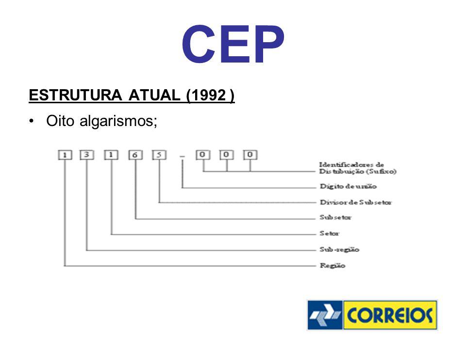 CEP ESTRUTURA ATUAL (1992 ) O Brasil foi dividido em dez regiões postais para fins de codificação postal, utilizando como parâmetro o desenvolvimento sócio-econômico e fatores de crescimento demográfico de cada Unidade da Federação ou conjunto delas.
