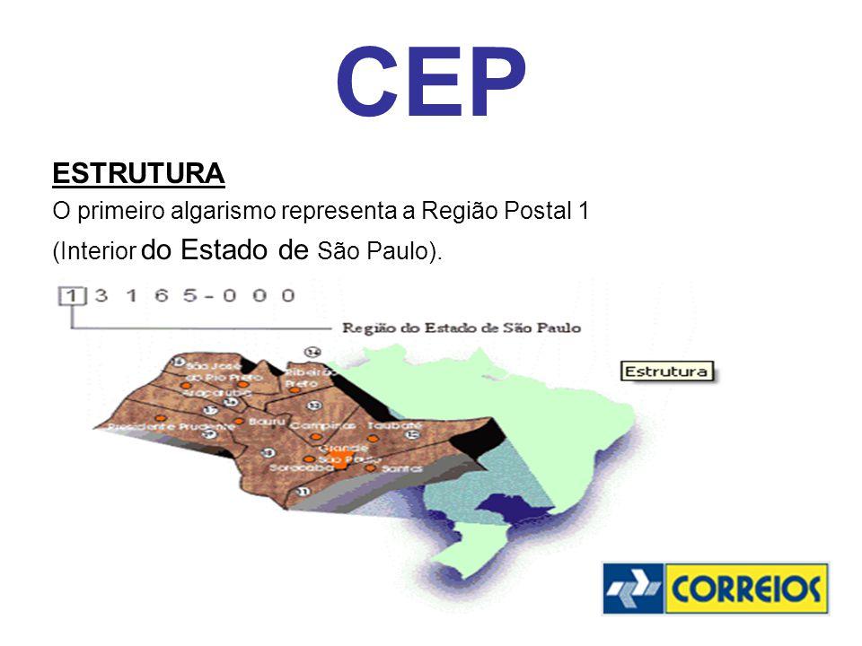 CEP Cada Região Postal foi dividida em 10 sub-regiões que são Indicadas pelo segundo algarismo do CEP.