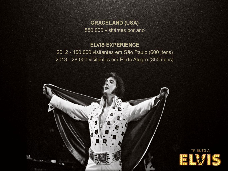 GRACELAND (USA) 580.000 visitantes por ano ELVIS EXPERIENCE 2012 - 100.000 visitantes em São Paulo (600 itens) 2013 - 28.000 visitantes em Porto Alegr