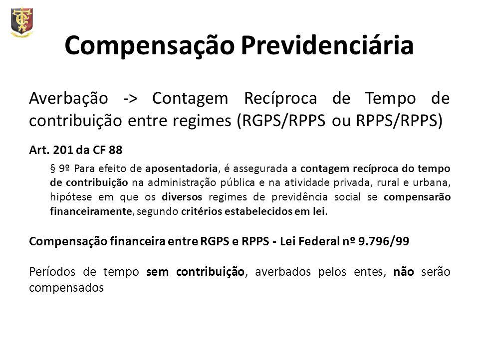 Compensação Previdenciária Averbação -> Contagem Recíproca de Tempo de contribuição entre regimes (RGPS/RPPS ou RPPS/RPPS) Art. 201 da CF 88 § 9º Para