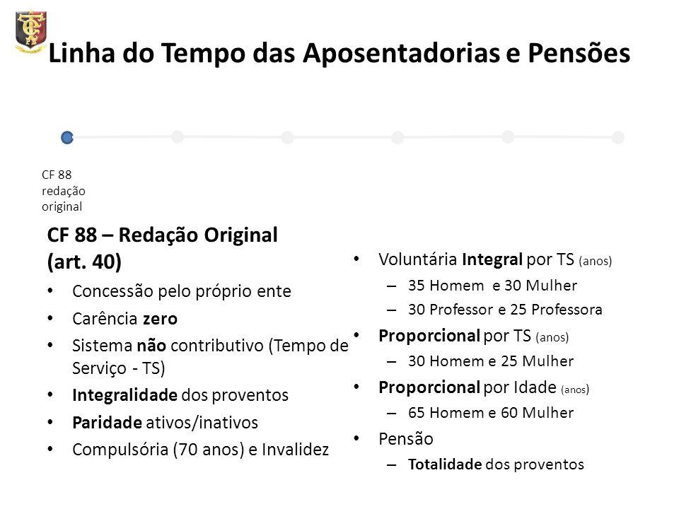 Linha do Tempo das Aposentadorias e Pensões CF 88 – Redação Original (art. 40) Concessão pelo próprio ente Carência zero Sistema não contributivo (Tem