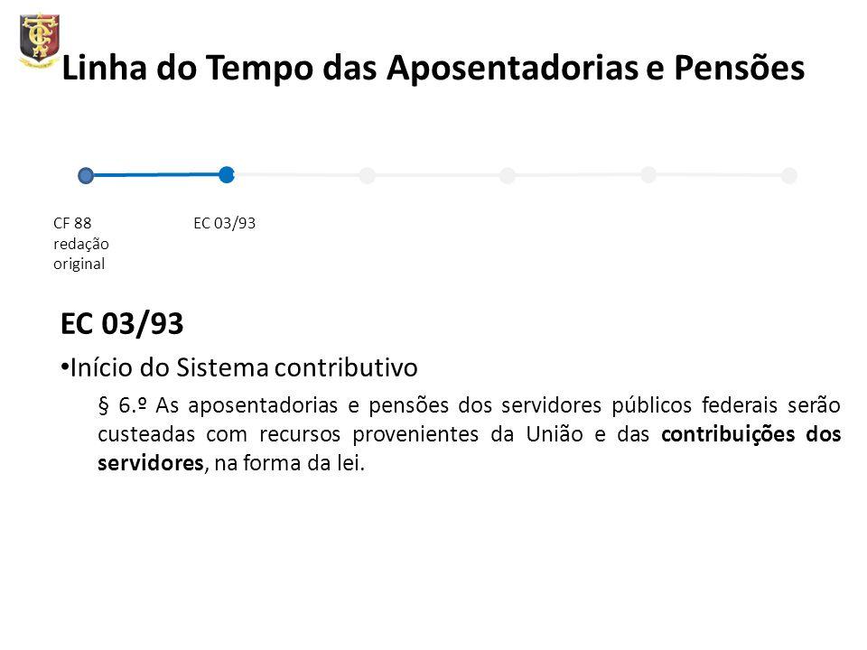 Linha do Tempo das Aposentadorias e Pensões EC 03/93 Início do Sistema contributivo § 6.º As aposentadorias e pensões dos servidores públicos federais