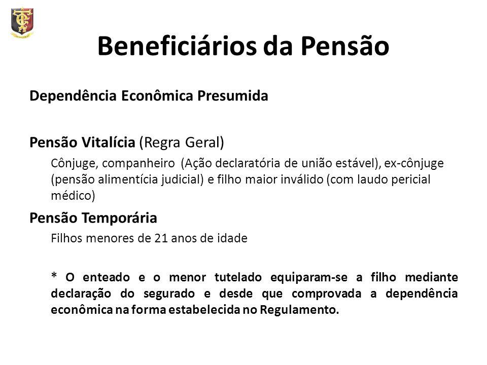 Beneficiários da Pensão Dependência Econômica Presumida Pensão Vitalícia (Regra Geral) Cônjuge, companheiro (Ação declaratória de união estável), ex-c