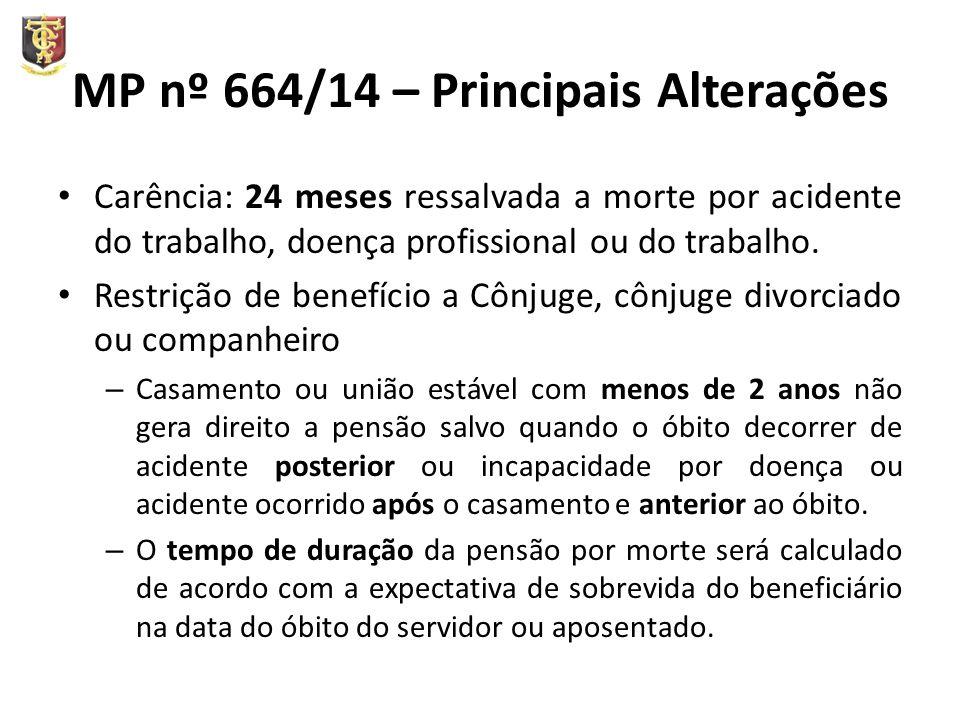 MP nº 664/14 – Principais Alterações Carência: 24 meses ressalvada a morte por acidente do trabalho, doença profissional ou do trabalho. Restrição de
