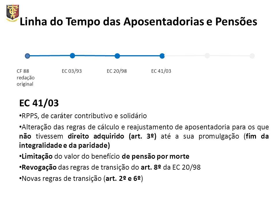 Linha do Tempo das Aposentadorias e Pensões EC 41/03 RPPS, de caráter contributivo e solidário Alteração das regras de cálculo e reajustamento de apos
