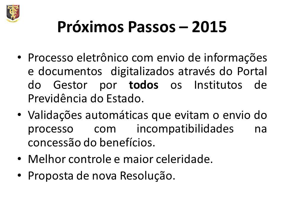 Próximos Passos – 2015 Processo eletrônico com envio de informações e documentos digitalizados através do Portal do Gestor por todos os Institutos de Previdência do Estado.