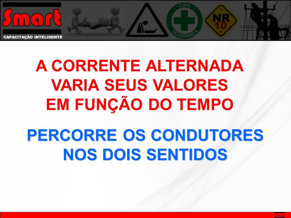 A CORRENTE ELÉTRICA QUE ESTUDAMOS ATÉ AGORA FOI A CORRENTE CONTÍNUA (I)(I) (t)(t) CC NÃO MUDA DE SENTIDO NO DECORRER DO TEMPO