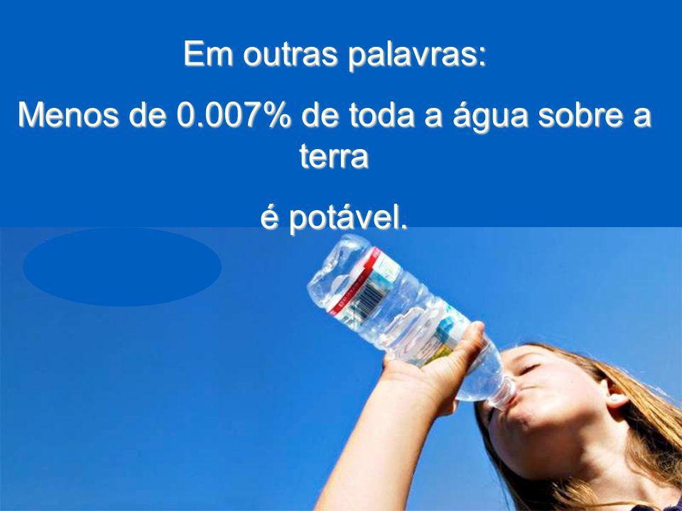 Menos de 1% de água é acessível para consumo.