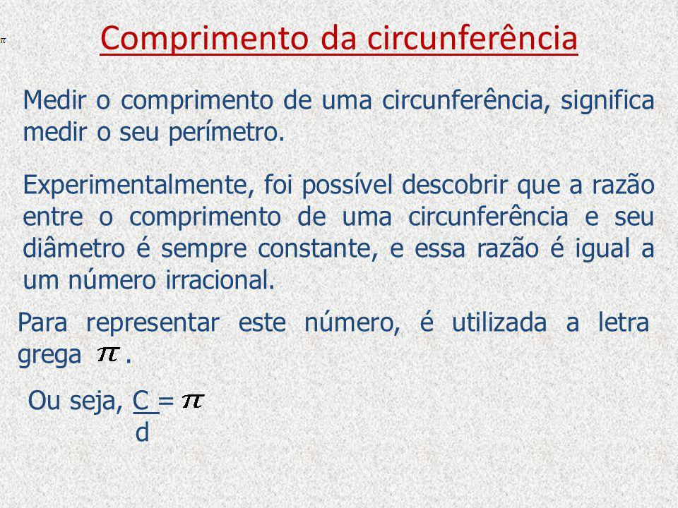 Comprimento da circunferência Medir o comprimento de uma circunferência, significa medir o seu perímetro. Experimentalmente, foi possível descobrir qu