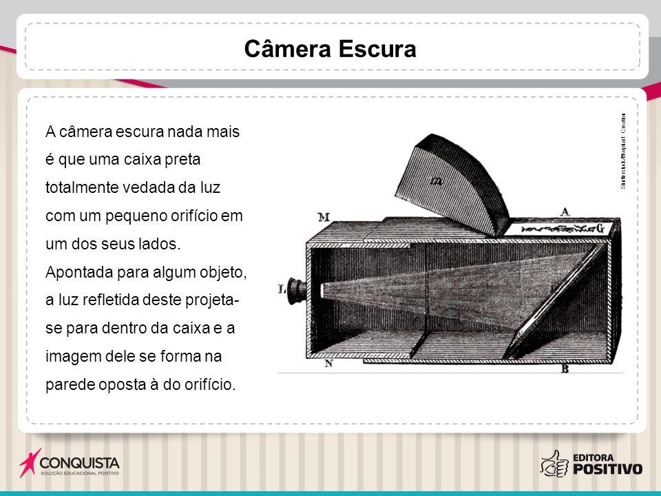 Acima, dois exemplos que ilustram registros do uso da câmera escura como um grande quarto em que poderia caber um homem.