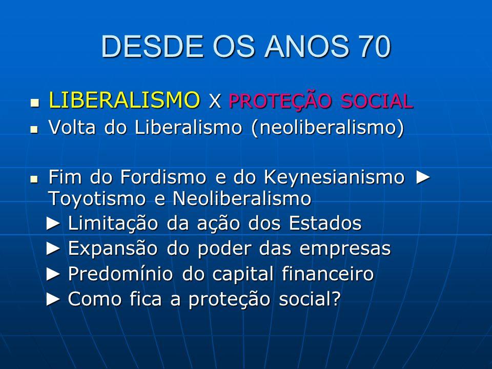 DESDE OS ANOS 70 LIBERALISMO X PROTEÇÃO SOCIAL LIBERALISMO X PROTEÇÃO SOCIAL Volta do Liberalismo (neoliberalismo) Volta do Liberalismo (neoliberalism