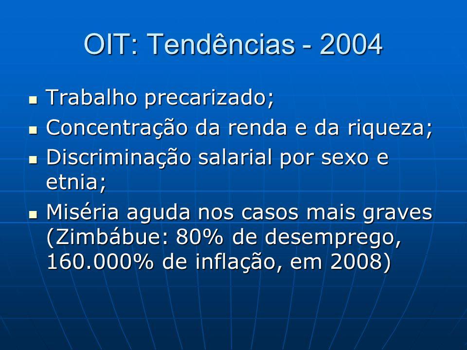 OIT: Tendências - 2004 Trabalho precarizado; Trabalho precarizado; Concentração da renda e da riqueza; Concentração da renda e da riqueza; Discriminaç