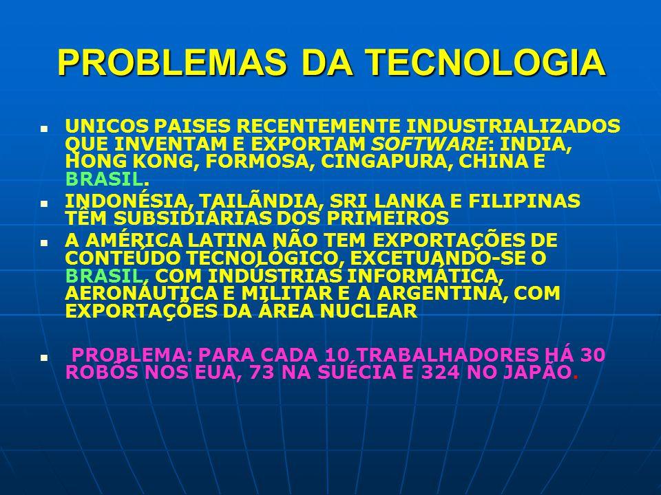 PROBLEMAS DA TECNOLOGIA UNICOS PAISES RECENTEMENTE INDUSTRIALIZADOS QUE INVENTAM E EXPORTAM SOFTWARE: INDIA, HONG KONG, FORMOSA, CINGAPURA, CHINA E BR