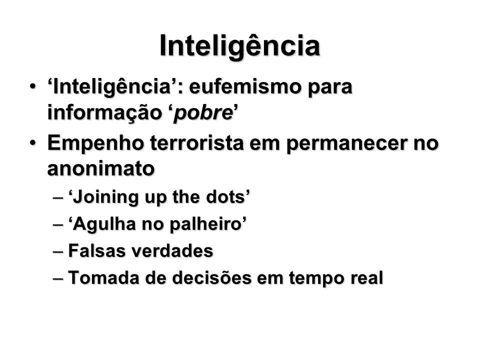 22 de Julho: Falha da Inteligência.