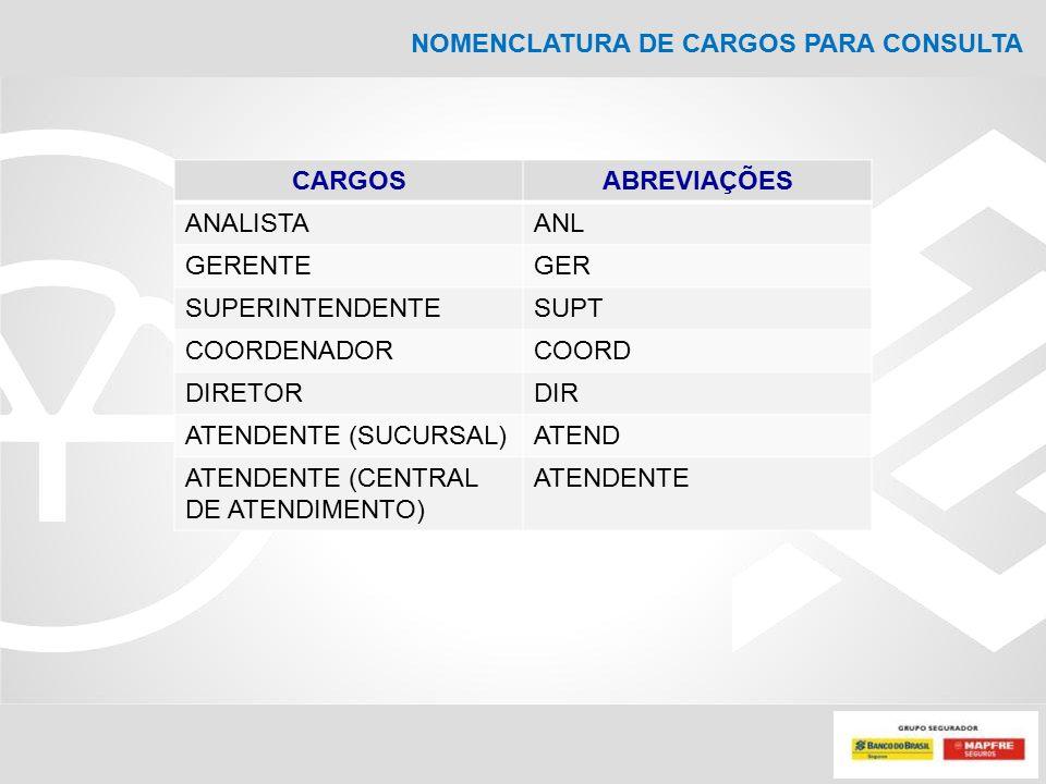 CARGOSABREVIAÇÕES ANALISTAANL GERENTEGER SUPERINTENDENTESUPT COORDENADORCOORD DIRETORDIR ATENDENTE (SUCURSAL)ATEND ATENDENTE (CENTRAL DE ATENDIMENTO)