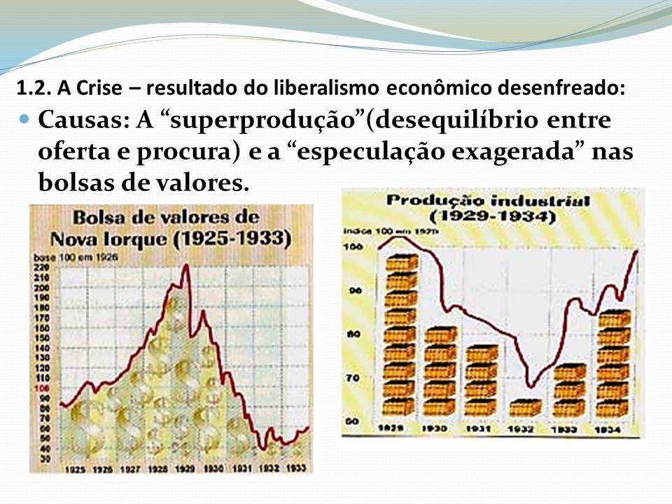 Controle dos preços de diversos produtos e da produção visando evitar nova crise de superprodução; Criação de um seguro-desemprego etc.