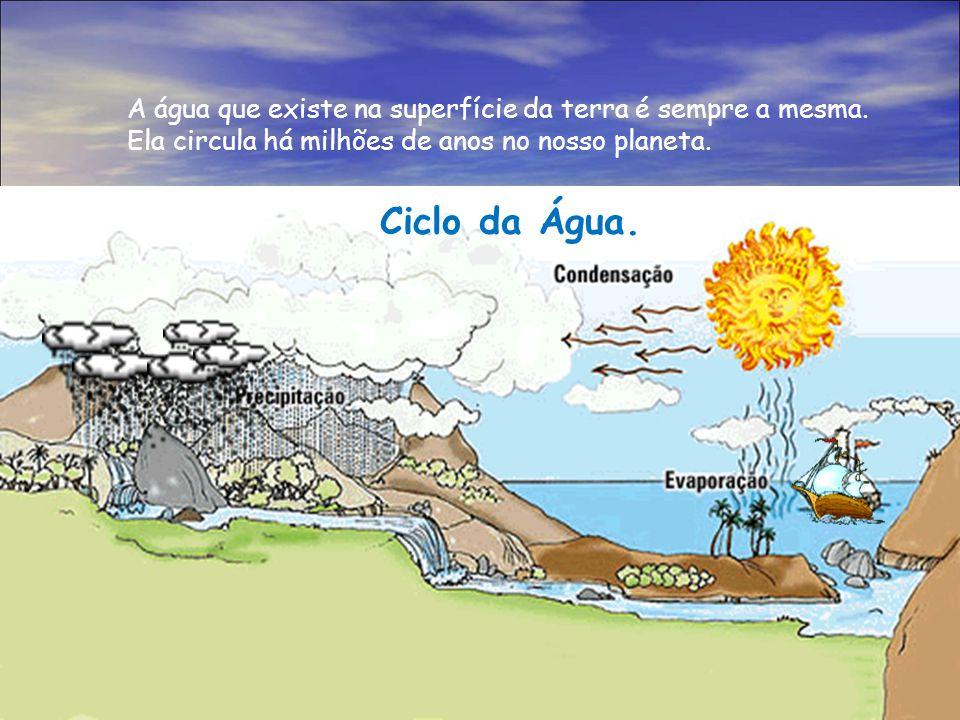 A água que existe na superfície da terra é sempre a mesma. Ela circula há milhões de anos no nosso planeta. Ciclo da Água.