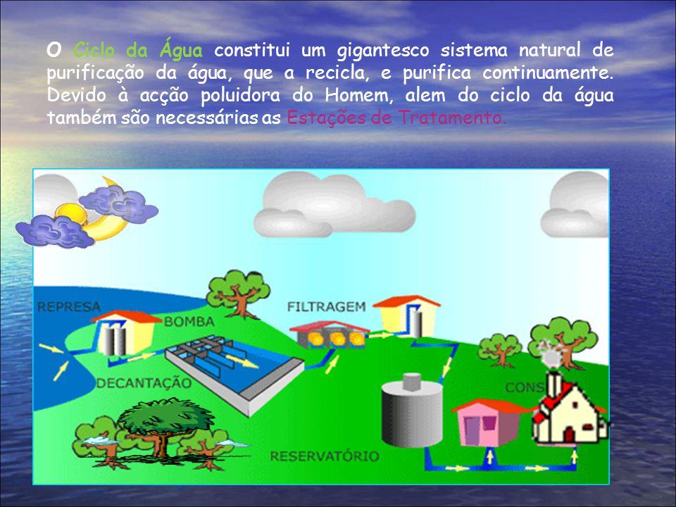 O Ciclo da Água constitui um gigantesco sistema natural de purificação da água, que a recicla, e purifica continuamente. Devido à acção poluidora do H