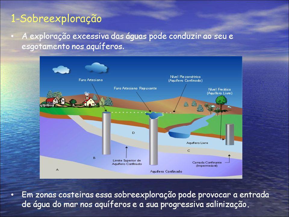 1-Sobreexploração A exploração excessiva das águas pode conduzir ao seu e esgotamento nos aquíferos. Em zonas costeiras essa sobreexploração pode prov