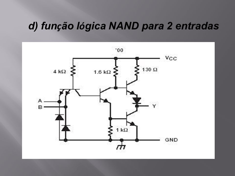 d) fun ç ão l ó gica NAND para 2 entradas