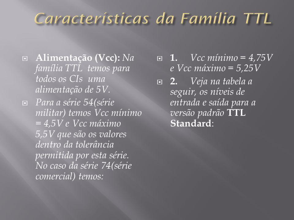  Alimentação (Vcc): Na família TTL temos para todos os CIs uma alimentação de 5V.  Para a série 54(série militar) temos Vcc mínimo = 4,5V e Vcc máxi