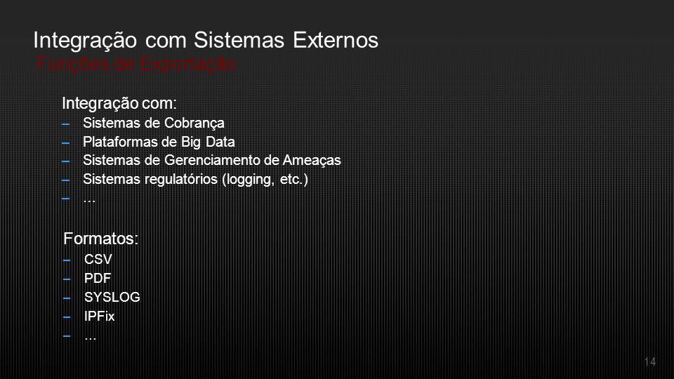 14 Integração com Sistemas Externos Funções de Exportação Integração com: –Sistemas de Cobrança –Plataformas de Big Data –Sistemas de Gerenciamento de Ameaças –Sistemas regulatórios (logging, etc.) –… Formatos: –CSV –PDF –SYSLOG –IPFix –…