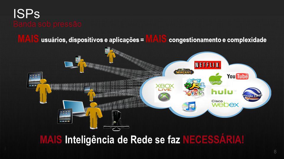 8 8 MAIS usuários, dispositivos e aplicações = MAIS congestionamento e complexidade MAIS Inteligência de Rede se faz NECESSÁRIA! ISPs Banda sob pressã