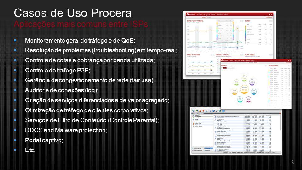 9  Monitoramento geral do tráfego e de QoE;  Resolução de problemas (troubleshooting) em tempo-real;  Controle de cotas e cobrança por banda utilizada;  Controle de tráfego P2P;  Gerência de congestionamento de rede (fair use);  Auditoria de conexões (log);  Criação de serviços diferenciados e de valor agregado;  Otimização de tráfego de clientes corporativos;  Serviços de Filtro de Conteúdo (Controle Parental);  DDOS and Malware protection;  Portal captivo;  Etc.