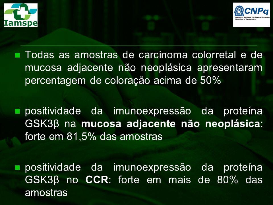 Todas as amostras de carcinoma colorretal e de mucosa adjacente não neoplásica apresentaram percentagem de coloração acima de 50% positividade da imun