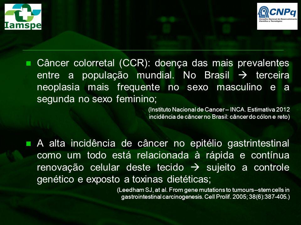 Câncer colorretal (CCR): doença das mais prevalentes entre a população mundial. No Brasil  terceira neoplasia mais frequente no sexo masculino e a se