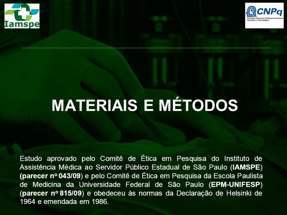 MATERIAIS E MÉTODOS Estudo aprovado pelo Comitê de Ética em Pesquisa do Instituto de Assistência Médica ao Servidor Público Estadual de São Paulo (IAM