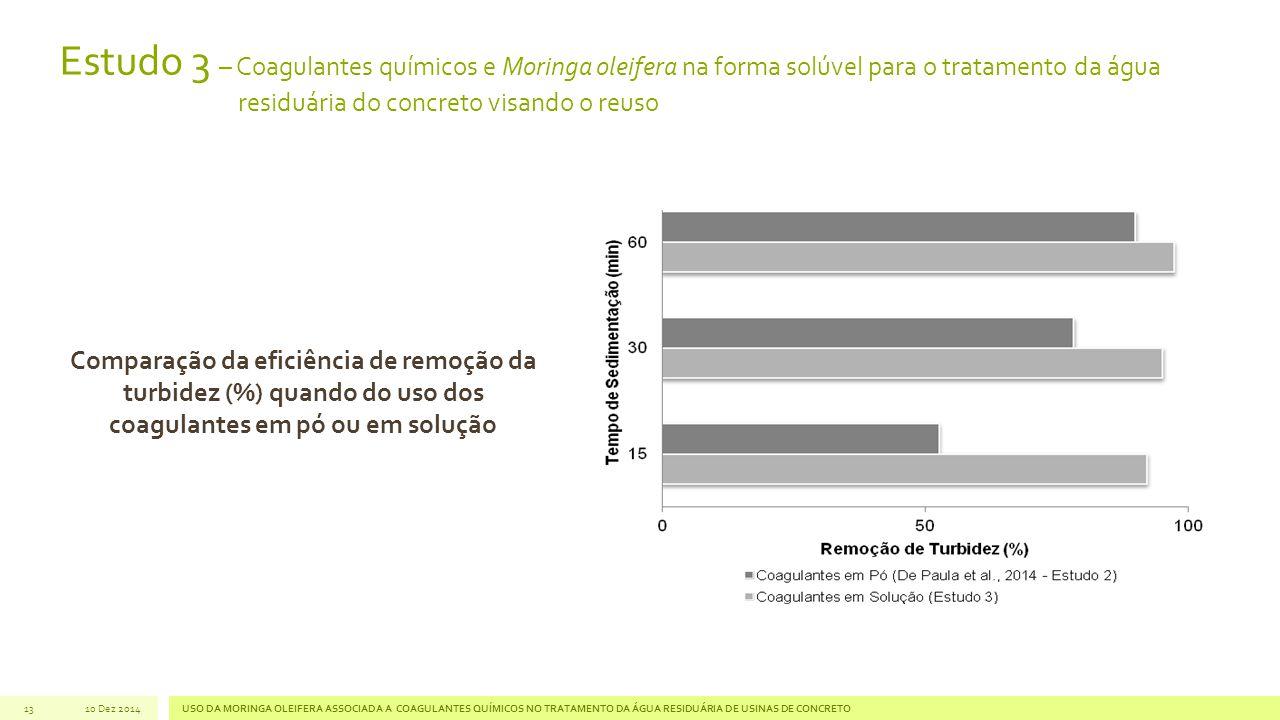 13 Estudo 3 – Coagulantes químicos e Moringa oleifera na forma solúvel para o tratamento da água residuária do concreto visando o reuso Comparação da eficiência de remoção da turbidez (%) quando do uso dos coagulantes em pó ou em solução 10 Dez 2014USO DA MORINGA OLEIFERA ASSOCIADA A COAGULANTES QUÍMICOS NO TRATAMENTO DA ÁGUA RESIDUÁRIA DE USINAS DE CONCRETO