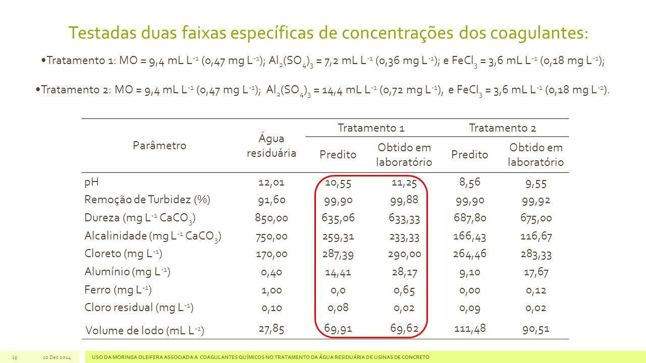 15 Tratamento 1: MO = 9,4 mL L -1 (0,47 mg L -1 ); Al 2 (SO 4 ) 3 = 7,2 mL L -1 (0,36 mg L -1 ); e FeCl 3 = 3,6 mL L -1 (0,18 mg L -1 ); Tratamento 2:
