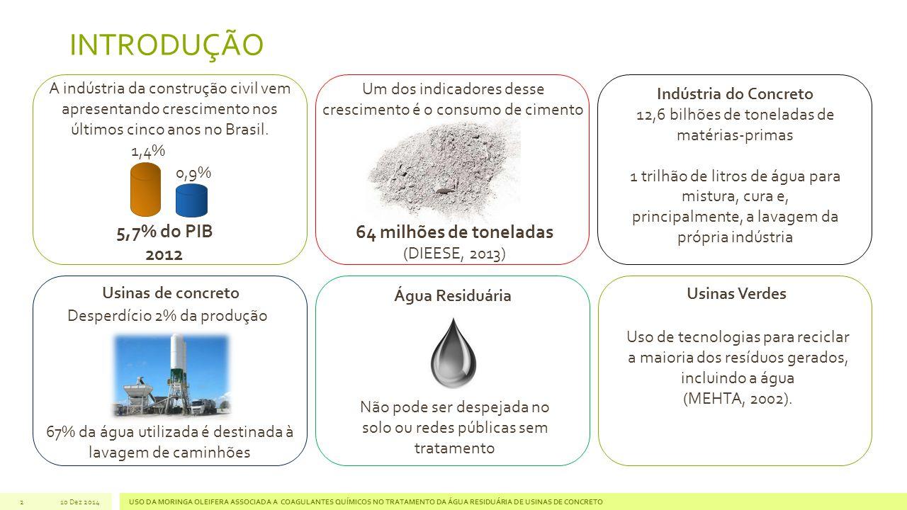 INTRODUÇÃO 2USO DA MORINGA OLEIFERA ASSOCIADA A COAGULANTES QUÍMICOS NO TRATAMENTO DA ÁGUA RESIDUÁRIA DE USINAS DE CONCRETO A indústria da construção civil vem apresentando crescimento nos últimos cinco anos no Brasil.