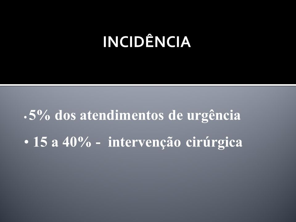 INCIDÊNCIA 5% dos atendimentos de urgência 15 a 40% - intervenção cirúrgica