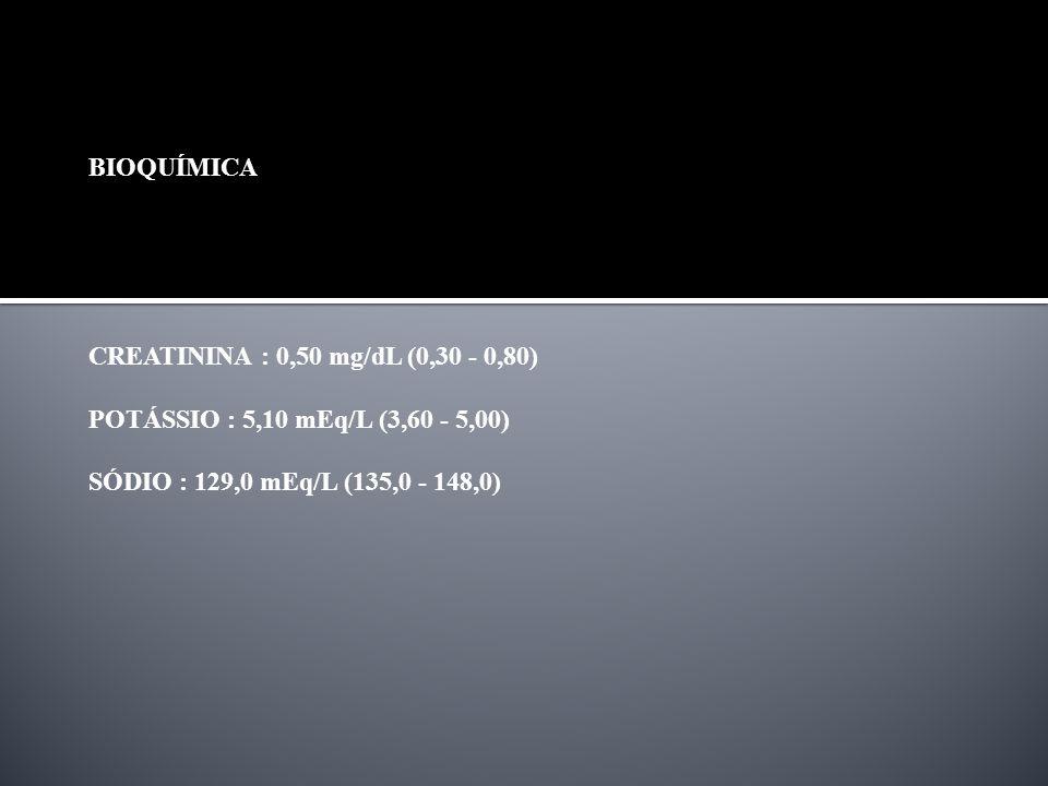 BIOQUÍMICA CREATININA : 0,50 mg/dL (0,30 - 0,80) POTÁSSIO : 5,10 mEq/L (3,60 - 5,00) SÓDIO : 129,0 mEq/L (135,0 - 148,0)